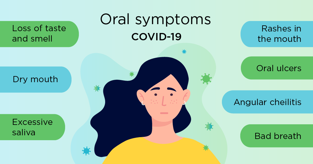 Illustration of a woman surrounded by a list of the oral symptoms of COVID-19. The symptoms are loss of taste and smell, dry mouth, excessive saliva, rashes in the mouth, oral ulcers, angular cheilitis and bad breath.